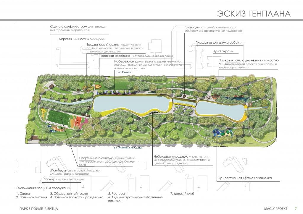 Публичное обсуждение экспозиции по проекту благоустройства поймы реки Битца